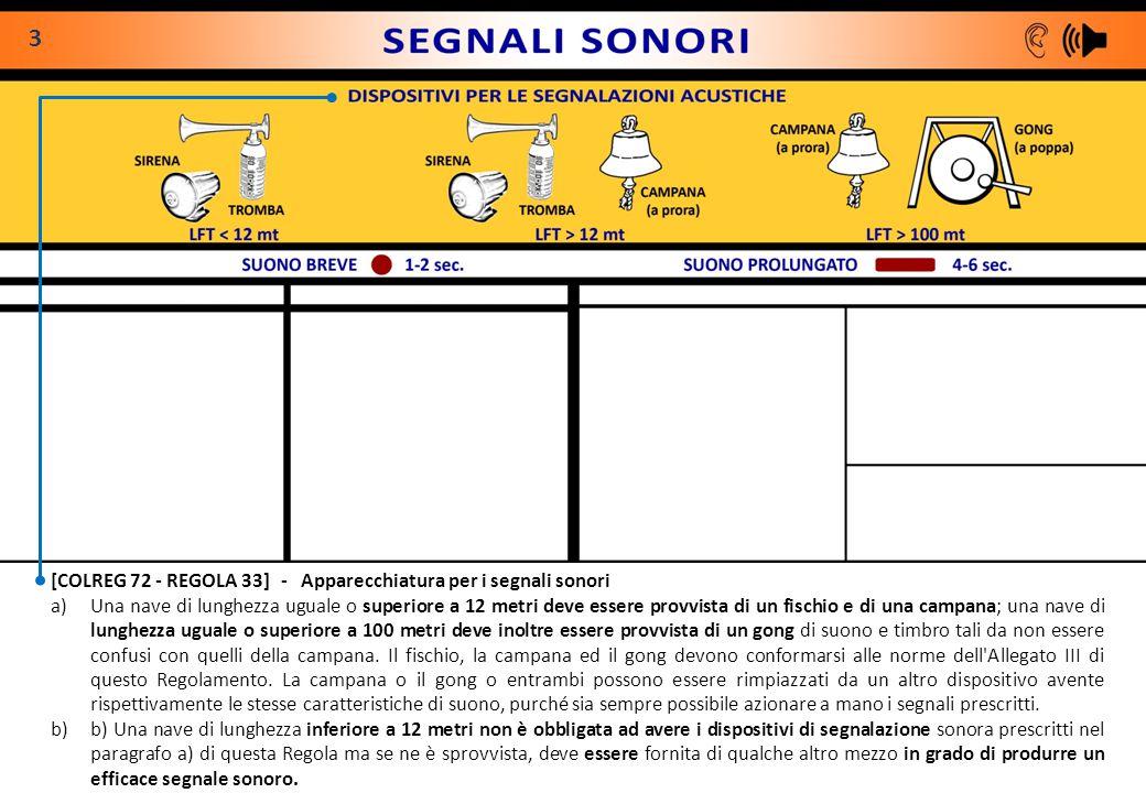 3 [COLREG 72 - REGOLA 33] - Apparecchiatura per i segnali sonori